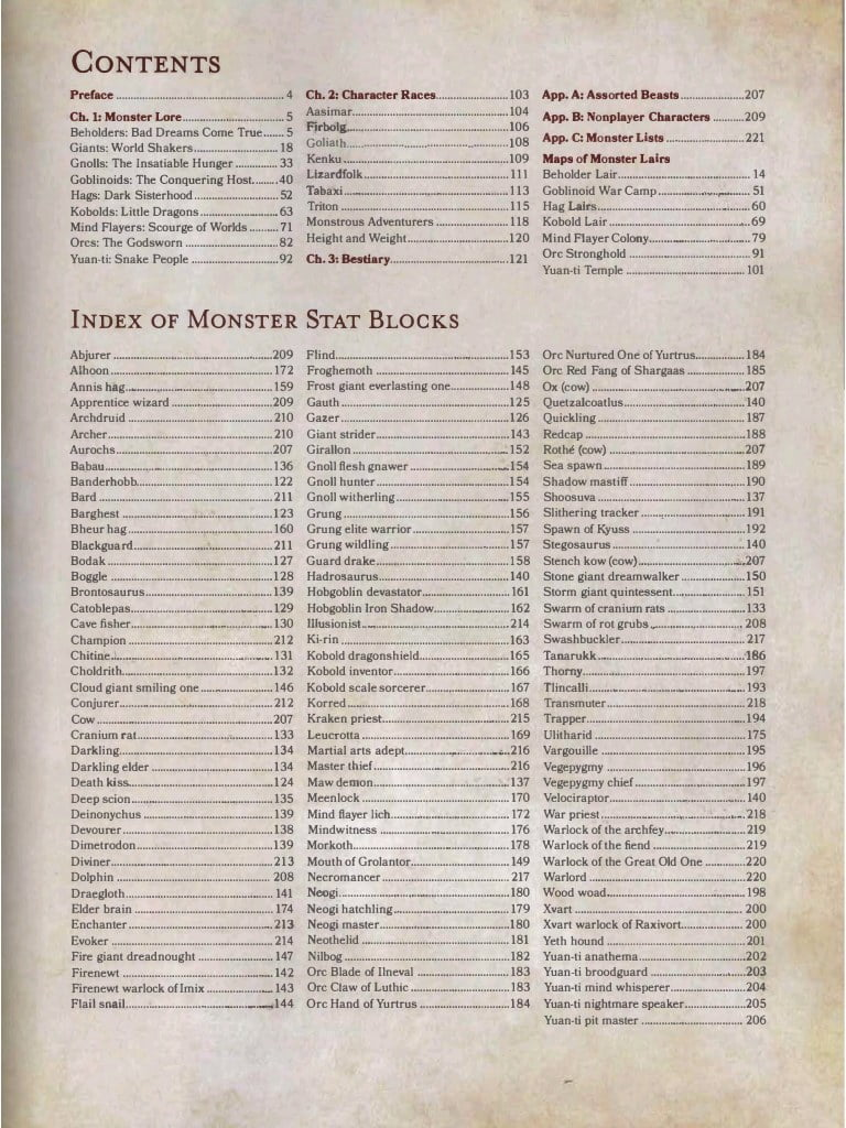 dnd-volos-guide-to-monsters-index